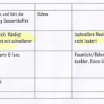 Band-Instructions_2: eine Tabelle mit Ablaufplan einer Firmen-Veranstaltung