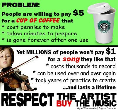 respect-the-artist-buy-the-music